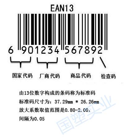 EAN-13条形码标准