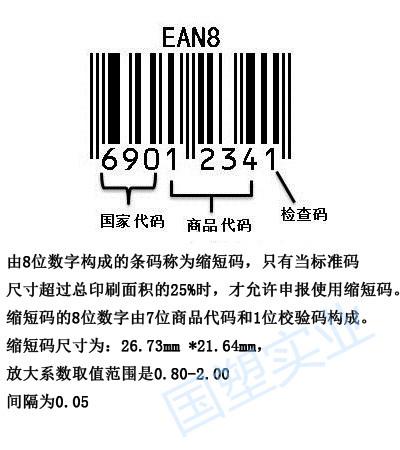 EAN-8条形码标准